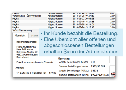 Webshop software | Netensio