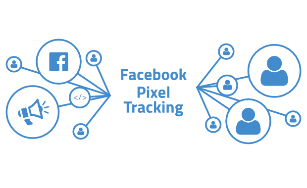 Facebook Pixel Tracking für OXID eShop